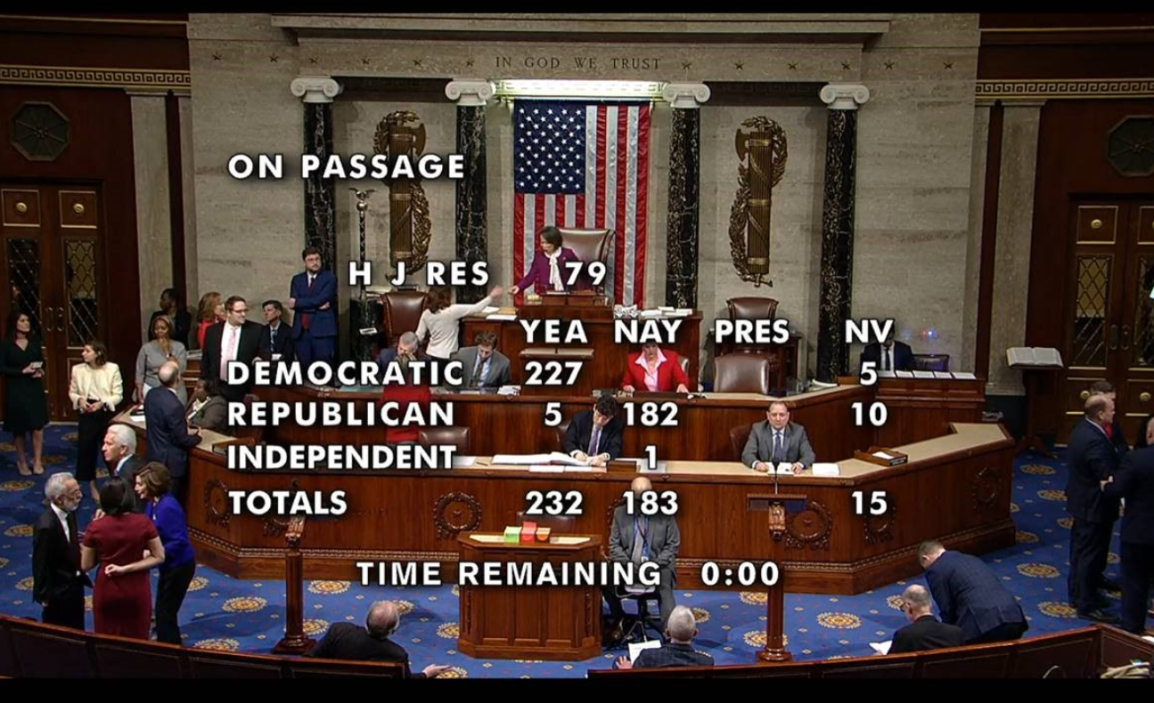 BIG NEWS: House Dissolves the ERA Time Limit!!